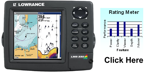 Lowrance Lms 332c Fish Finder Parts